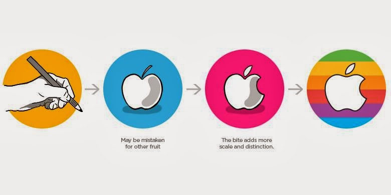 desain logo apple