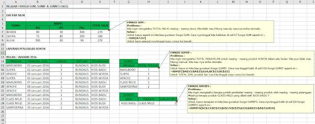 Belajar fungsi Perhitungan Excel