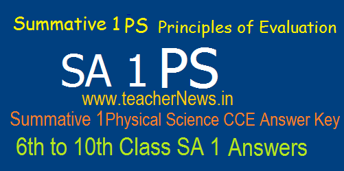 SA 1 PS/ Physical Science Objective , Multiple Choice Answers/ Key Sheet 8th, 9th, 10th Class Summative 1 Principles of Evaluation