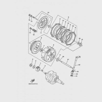 Yamaha YBR 125 Owner Blog : Yamaha YBR 125 Clutch common