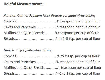 The Recipe Resource: The Ultimate Cheat Sheet on Gluten