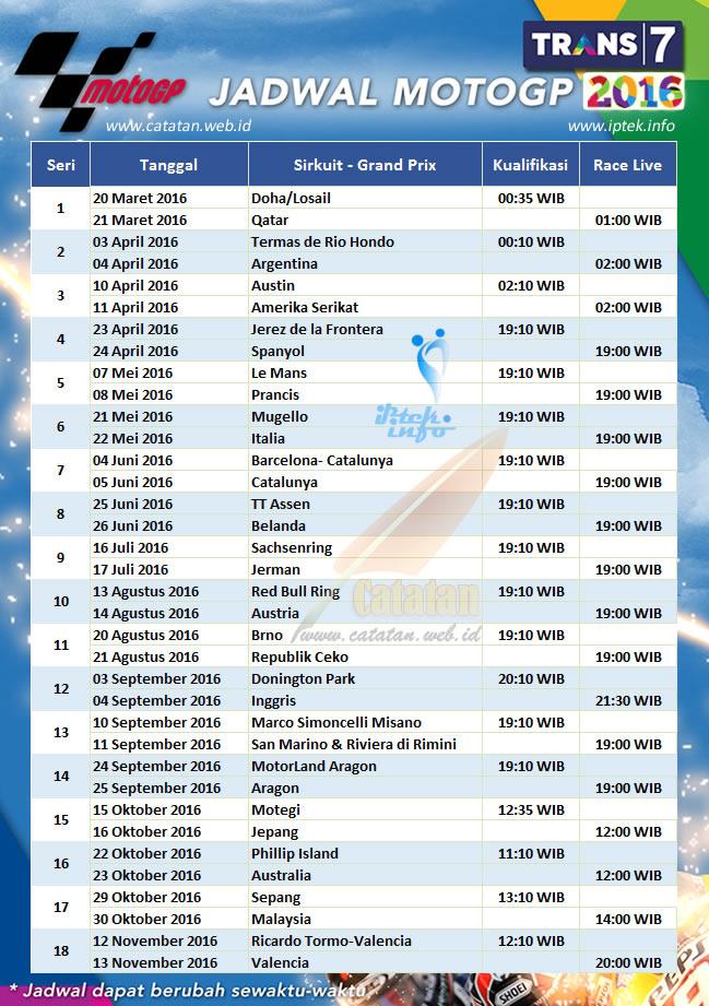 Jadwal MotoGP 2016 Kualifikasi & Live Race di Trans7 - IPTEK