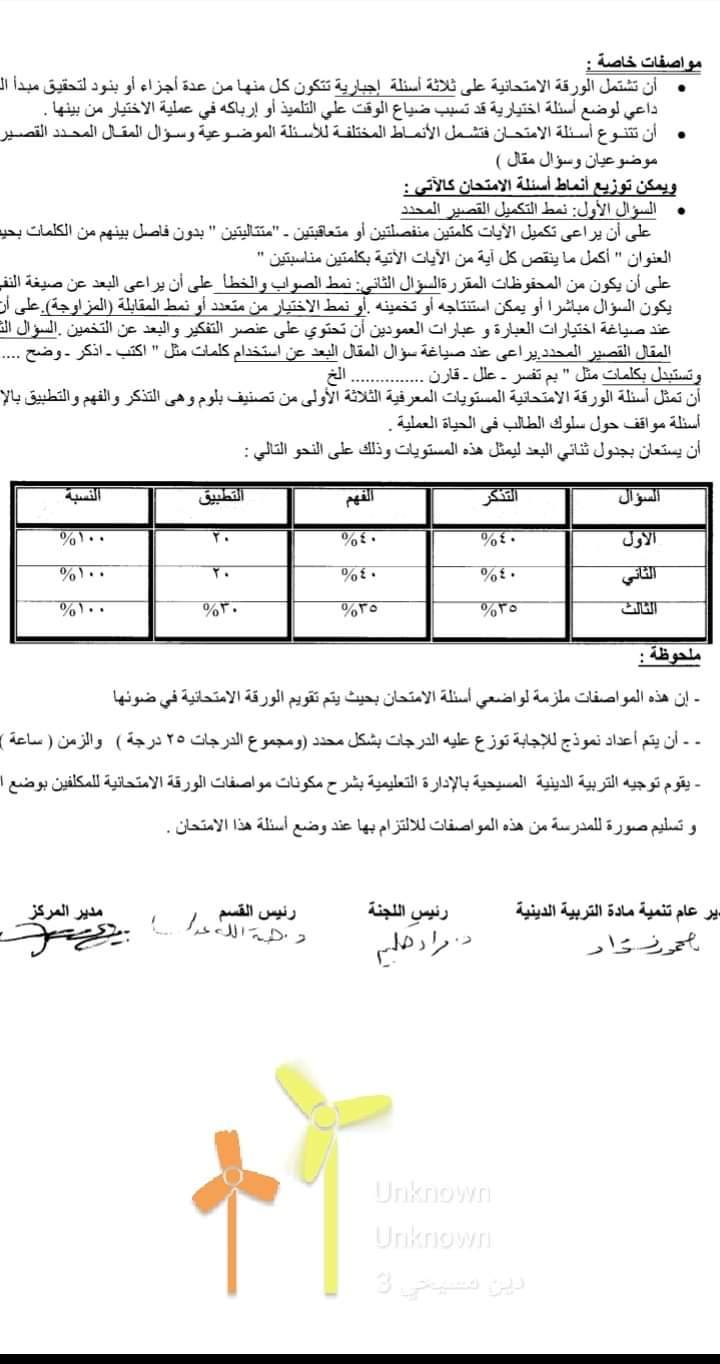 مواصفات الورقة الامتحانية لجميع المواد (ابتدائى - اعدادى - ثانوى) ترم ثانى 2019  FB_IMG_1554502707085