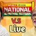 National Approval Ratings: BJP Or Congress? Here's The 2019 Lok Sabha Elections