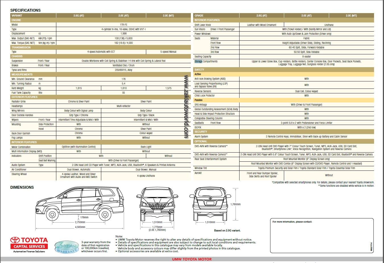 harga all new kijang innova 2016 type g toyota camry 2012 diskaunrebate promosi proton  perodua honda
