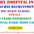 Staff Nurses Opening in Ministry Hospital in Qatar