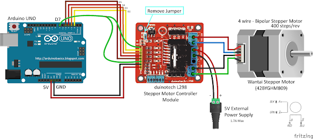 Connecting up the stepper motor to the Arduino via a Stepper motor controller (arduinobasics.blogspot.com)