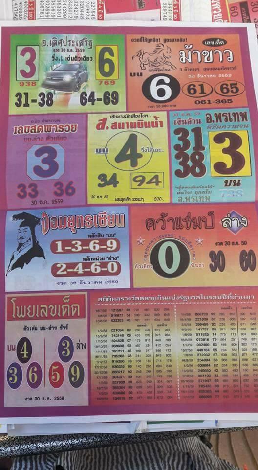 ... Thai Lotto Vip | Thailand Lottery 01.04.2017 Thai Lottery Result 01/04