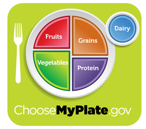 What's on Your Plate? - GroundFloor Media Blog