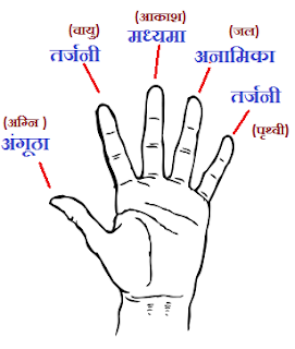 Yoga-mudra-steps-benefits-in-hindi