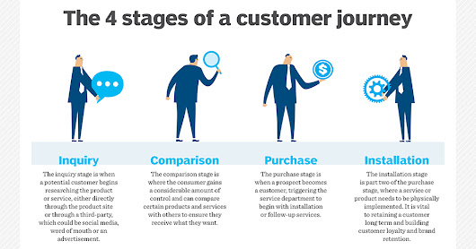 @TechTarget The 4 stages of a customer journey #DigitalTransformation