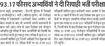 Delhi Police Constable Result 2017 Cut Off Marks Male/Female