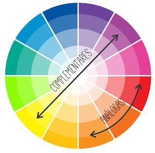 cores analogas decoração composição roupa acessórios
