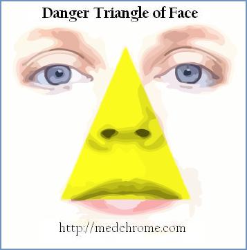 نتيجة بحث الصور عن مثلث الموت فى الوجه