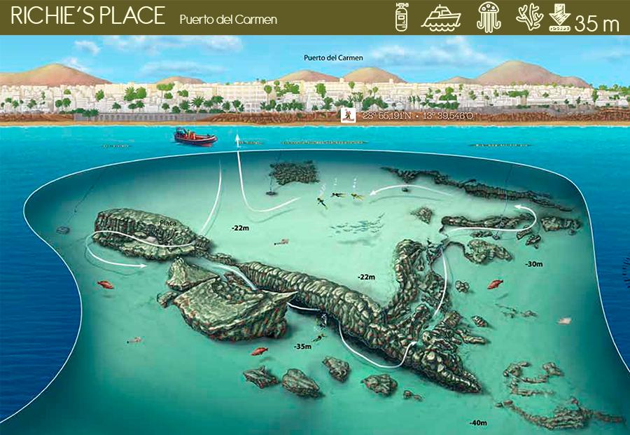 Buceo en Richie's Place - Puerto del Carmen