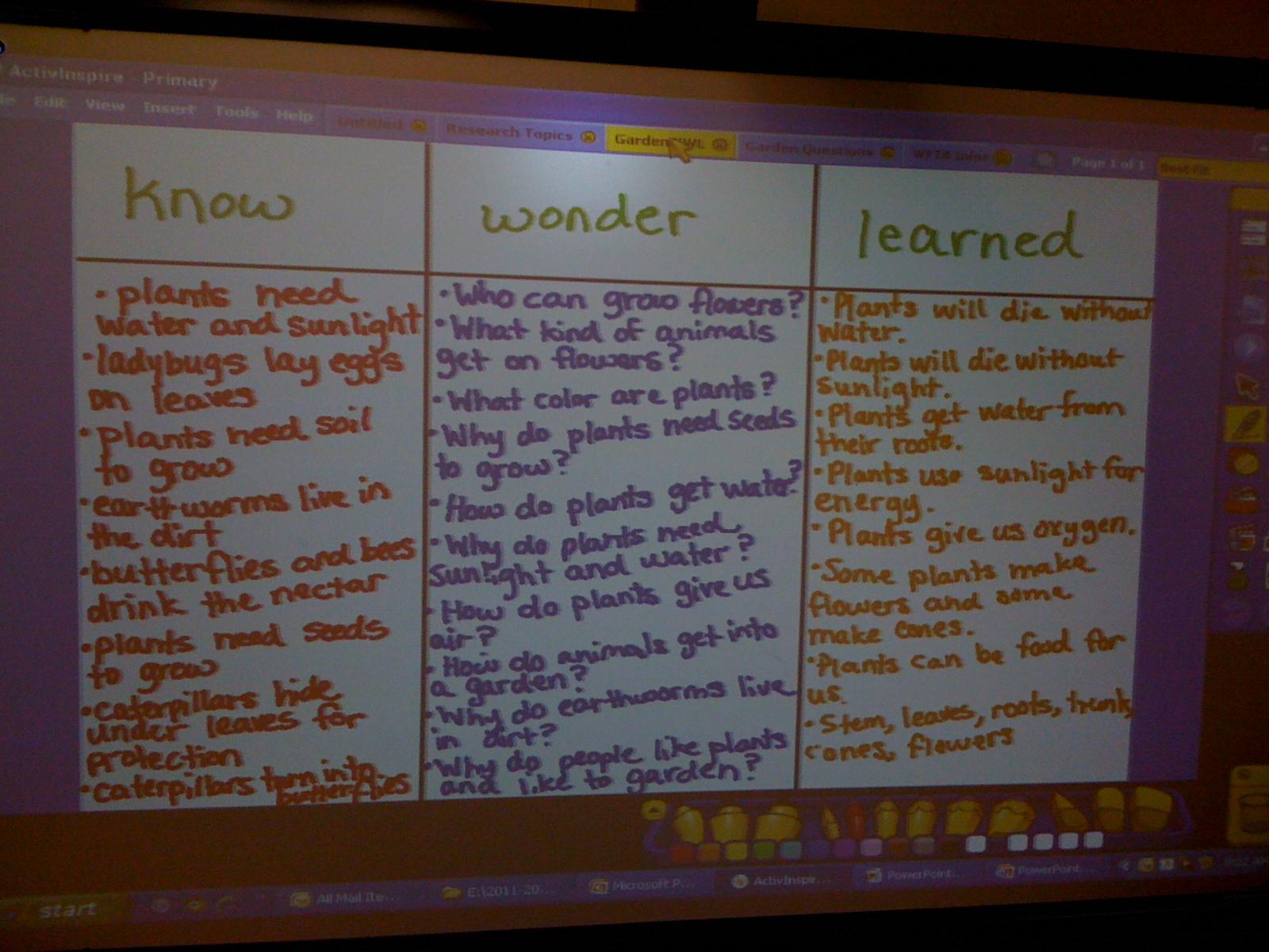 Bishop's Blackboard: An Elementary Education Blog: KWL Chart