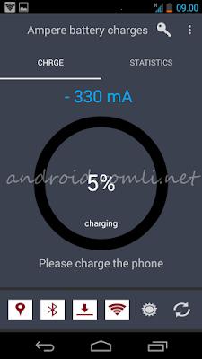 Ngisi batre android gak kunjung penuh? Ini solusinya