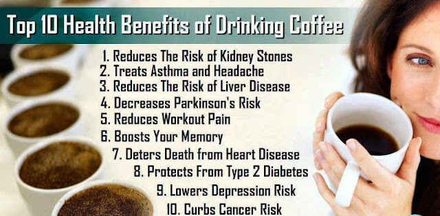 Benefit Of  drinking Coffee