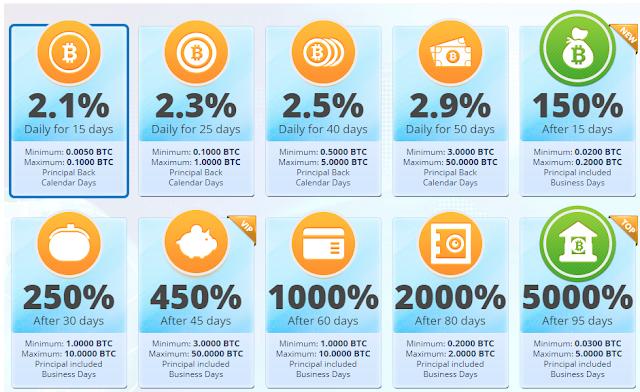 coincome.info отзывы