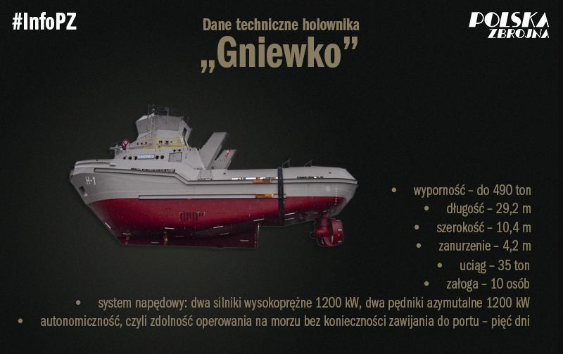 морські буксири проєкту B860 для ВМС Польщі