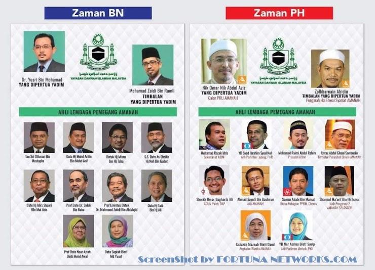 """#YADIM;""""Pelantikan Ahli Politik Kontroversi"""" Akan Undang Masalah Kepada Institusi Islam & Negara"""