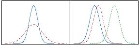 Representações gráficas de repetibilidade e reprodutibilidade