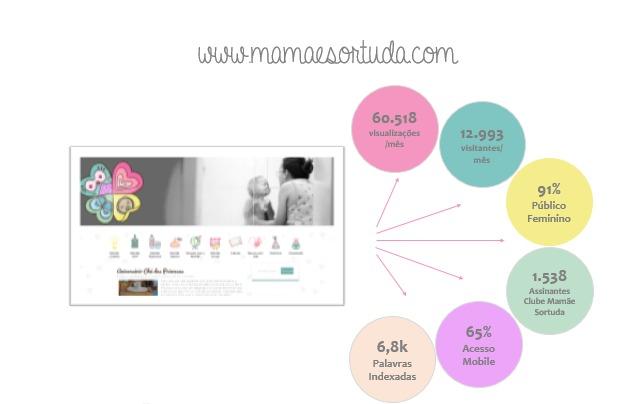 Empreendedorismo Materno: Conheça a nossa Plataforma para Mães Empreendedoras.