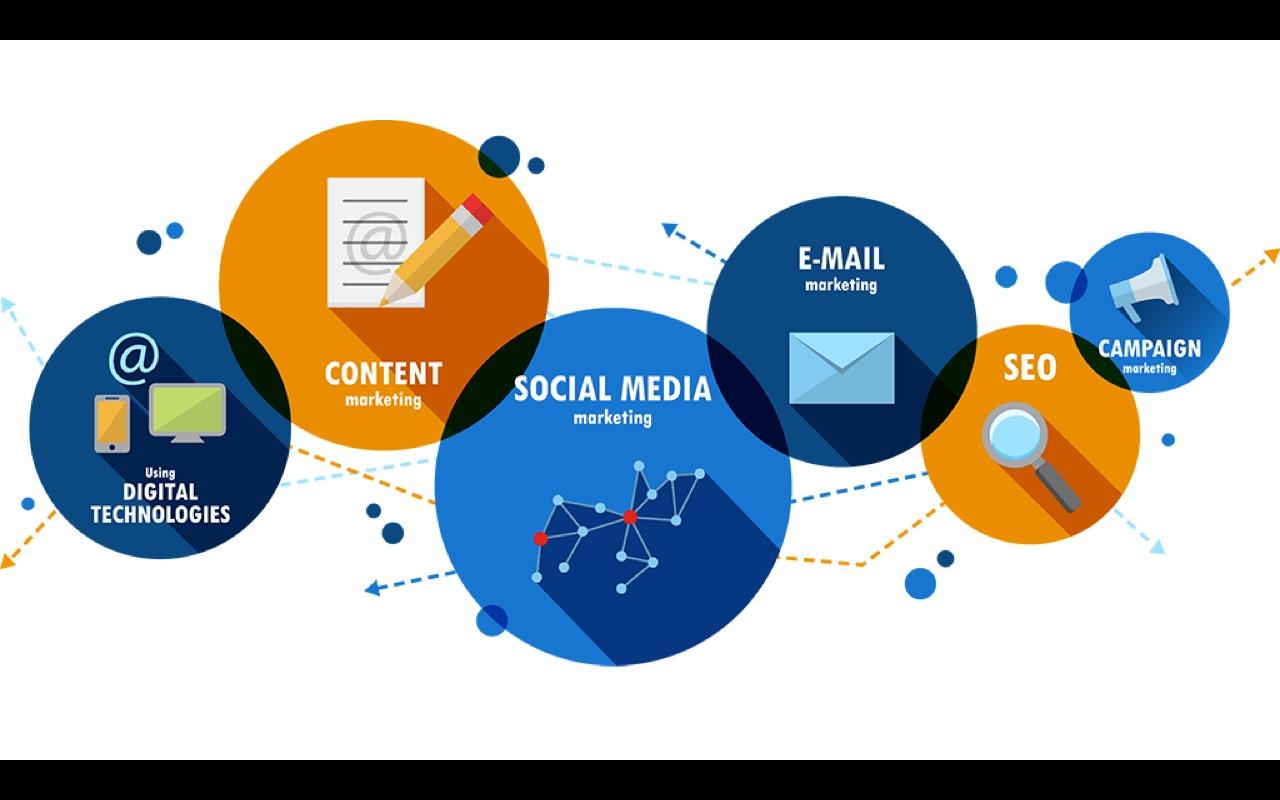 Hasil gambar untuk belajar digital marketing