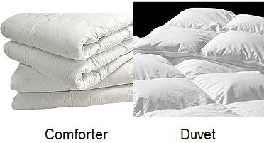 A Duvet Is Type Of Bedding Soft Flat Bag Traditionally Filled With Down Or Feathers Combination Both And Used On Bed As Blanket
