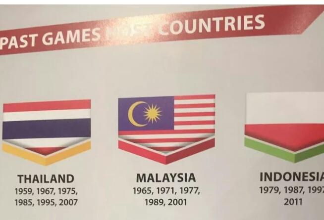 Bendera Indonesia Terbalik, Netizen Ramai-Ramai Balik Gambar Terkait Malaysia