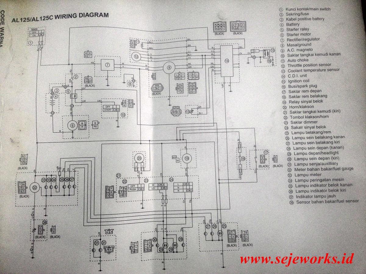 Ini Dia  Kelistrikan Yamaha Xeon Karbu Yang Susah Hidup