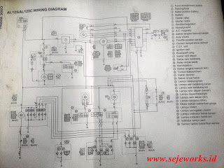 Superb Gambar Wiring Diagram Lampu Kepala Jarak Dekat Standard Electrical Wiring Digital Resources Kookcompassionincorg