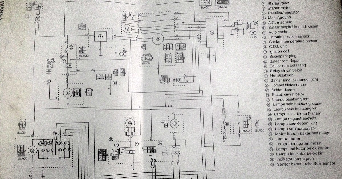 Diagram Wiring Diagram Kelistrikan New Cb150r Full Version Hd Quality New Cb150r Mergegardendiagram Potrosuaemfc Mx