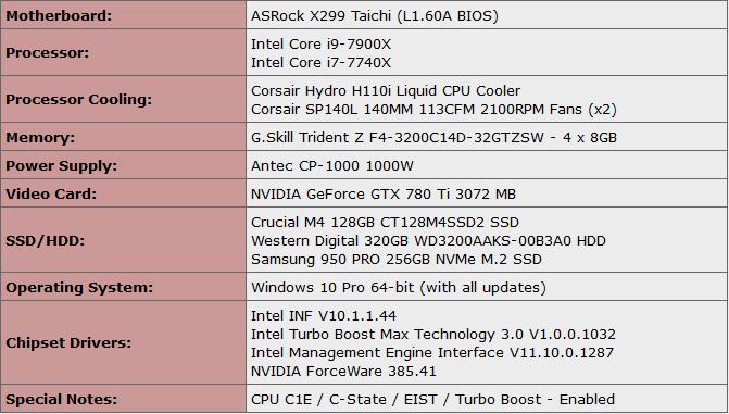 Review Motherboard Asrock X299 Taichi + Tutorial