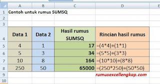 Contoh data rumus sumsq