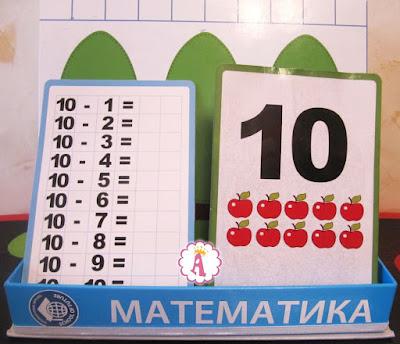 Карточки для изучения математики (сложение и вычитание) для детей