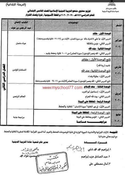 توزيع منهج التربية الاسلامية للصف الخامس الابتدائى ترم ثانى2020- موقع مدرستى