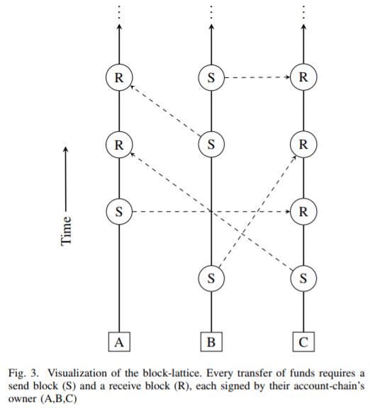 blocklattice 1