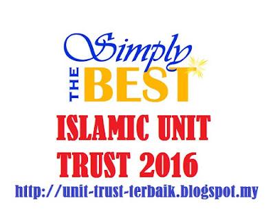 Unit Trust Terbaik 2016: Islamic Patuh Syariah