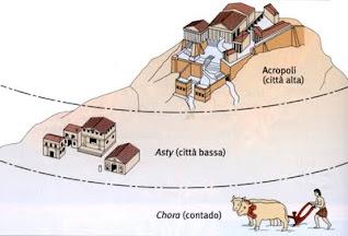 struttura della polis greca, riassunto per la scuola primaria,