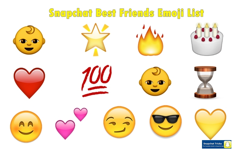 Snapchat Best Friends Emoji List Everything You Need To Know