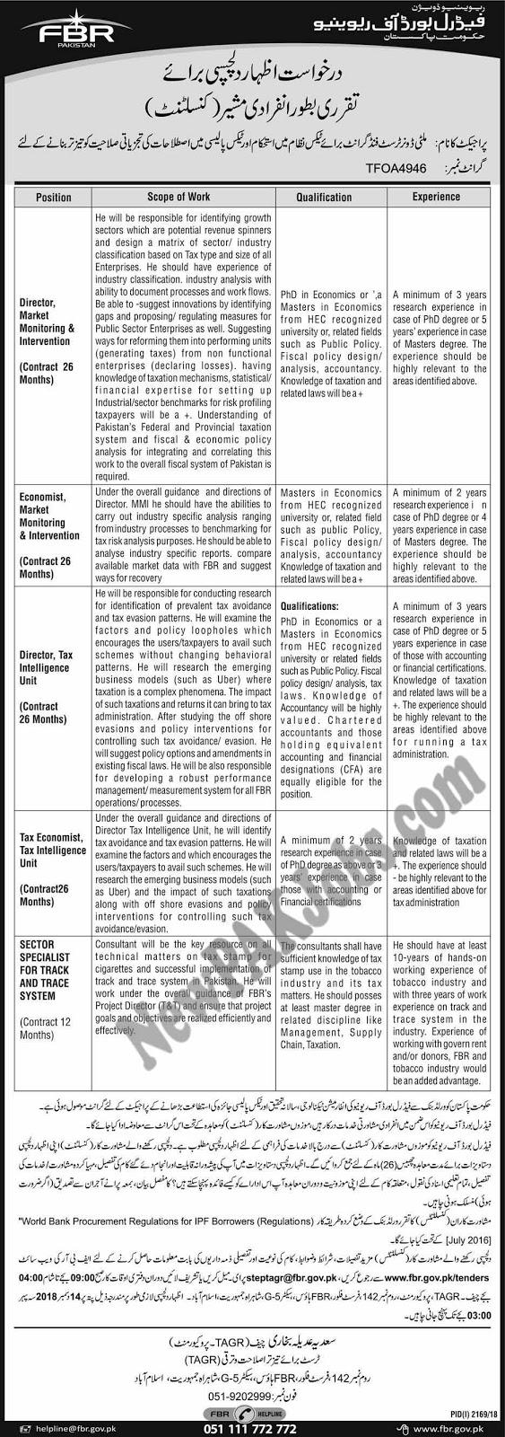 FBR jobs November 2018, Federal Board of Revenue Govt of Pakistan