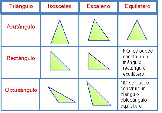 De Para Figuras Ninos Congruentes Ejercicios De Practica