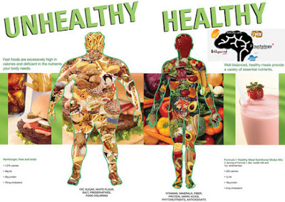 Difference Between Eating Junk Food And Eating Healthy Food
