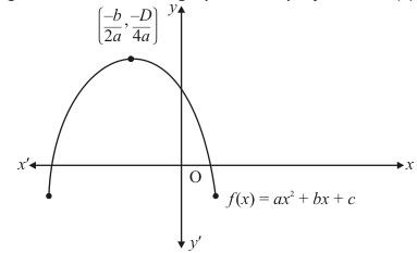 R D  Sharma Solutions Class 10th: Ch 2 Polynomials MCQ's