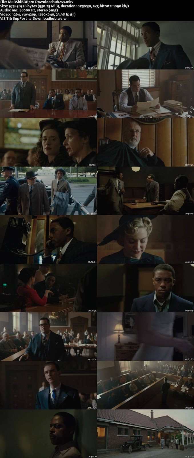 Marshall 2017 English 720p BRRip 900MB ESubs