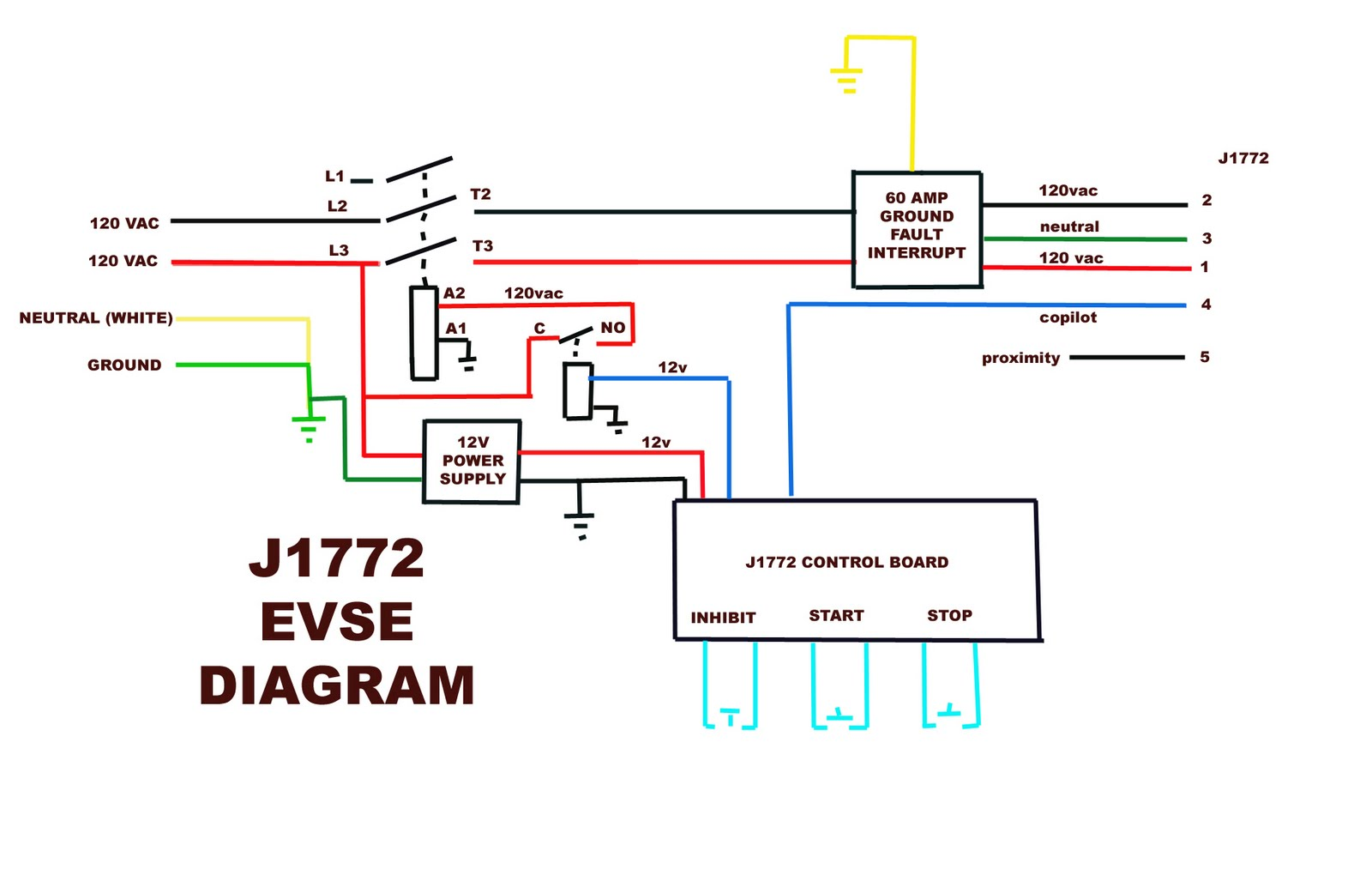 Evtvme Plug Wiring Diagram For Leviton Also Dc Power Jack Connector Male David Kerzel Was Sufficiently Wowed By Our Combination Of His Billet Aluminum J1772 Socket And The Gas Cap That Hes Going To Get Caps