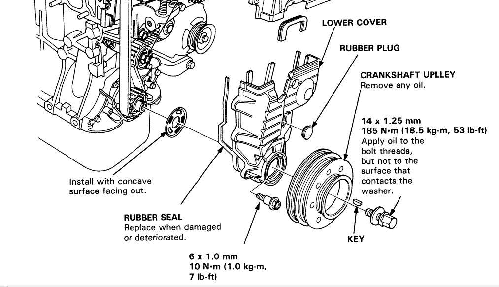 Honda Civic Sr4 Wiring Diagram