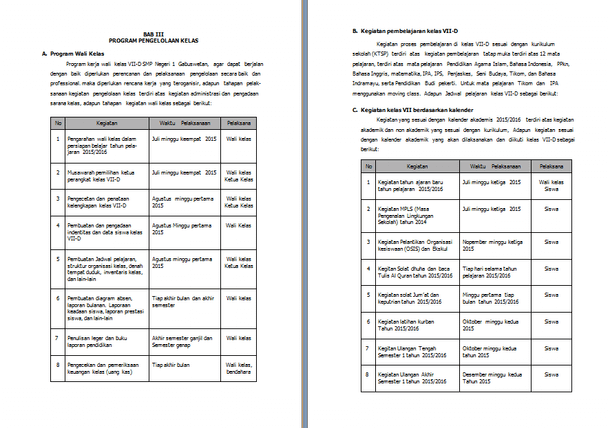 Contoh Program Kerja Wali Kelas Guru SD SMP Format Microsoft Word Lengkap