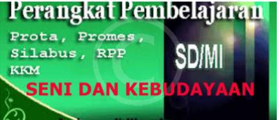Prota, Promes dan KKM SD/MI Kelas 4 Mata Pelajaran PKN Semester 1 dan 2 Lengkap